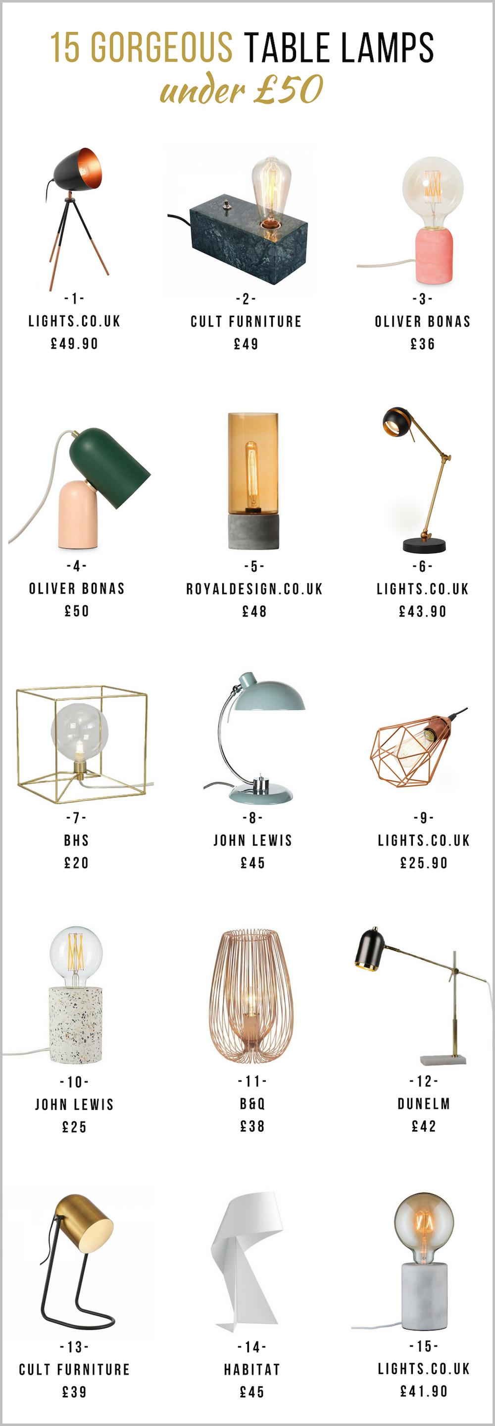 Green Marble Block Lamp 3 Vico Pink Concrete 4 Capsule Table 5 Albin And Glass 6 Binari Black Gold 7